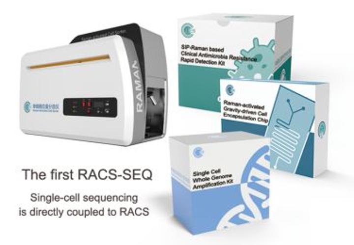 Content Dam Bow Online Articles 2018 11 Sequencing Web